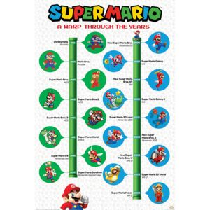 Poster Super Mario - A Warp Through The Years, (61 x 91,5 cm)